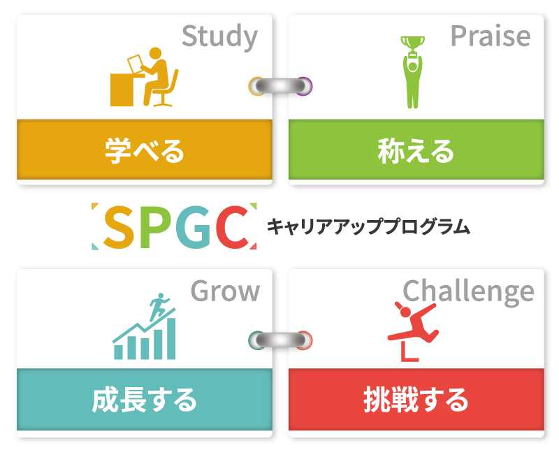 SPGC キャリアッププログラム